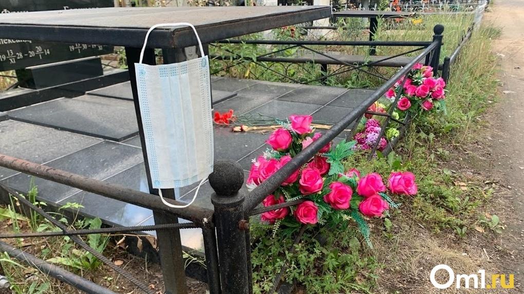 Минздрав подтвердил ухудшение эпидситуации в Омске – скончались ещё четверо пациентов с коронавирусом