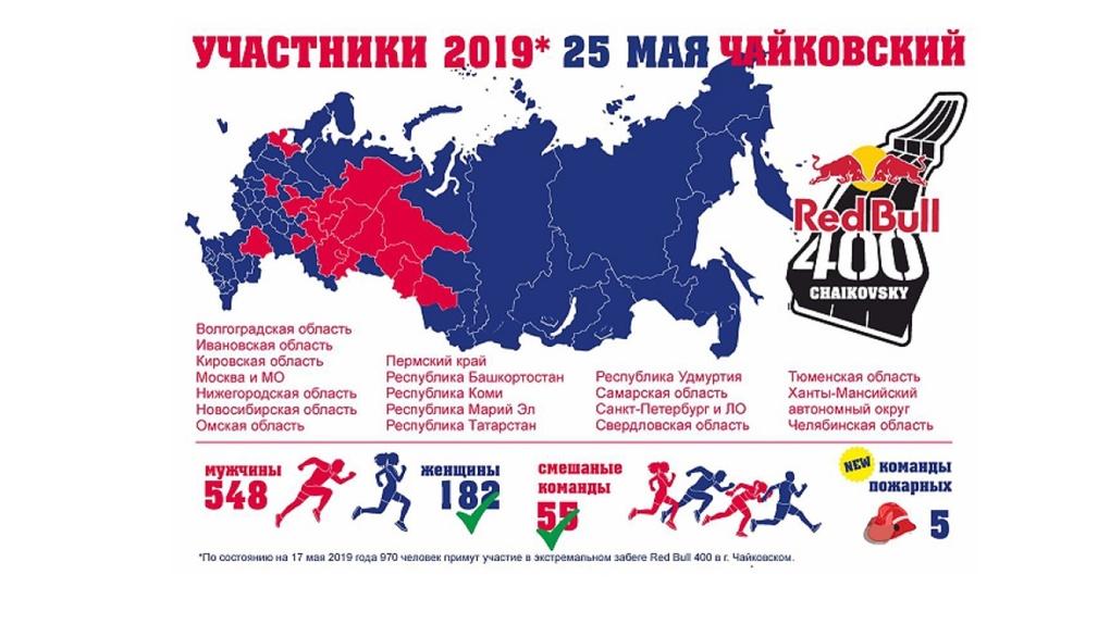 Омичи примут участие в экстремальном забеге RED BULL 400