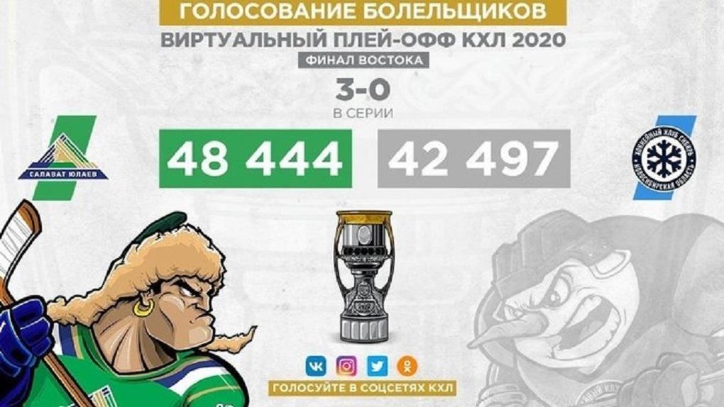 Хоккейная команда «Салават Юлаев» громит «Сибирь» в виртуальном плей-офф КХЛ