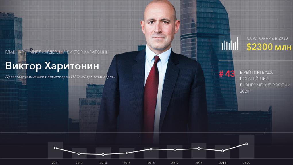 Владелец фармацевтического бизнеса в Новосибирске попал в список богатейших людей мира