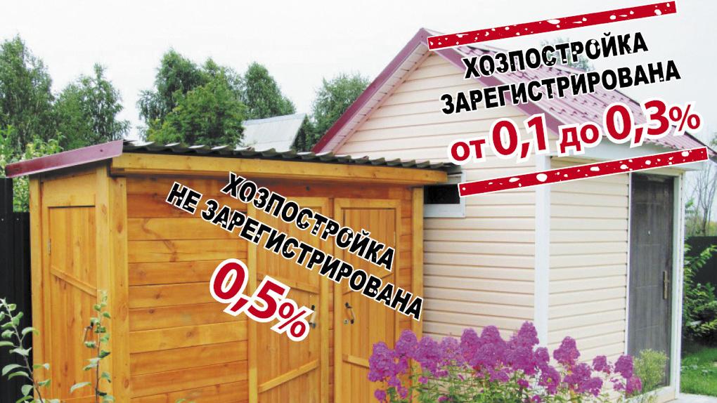 Омские сараи, гаражи и теплицы обложат налогом