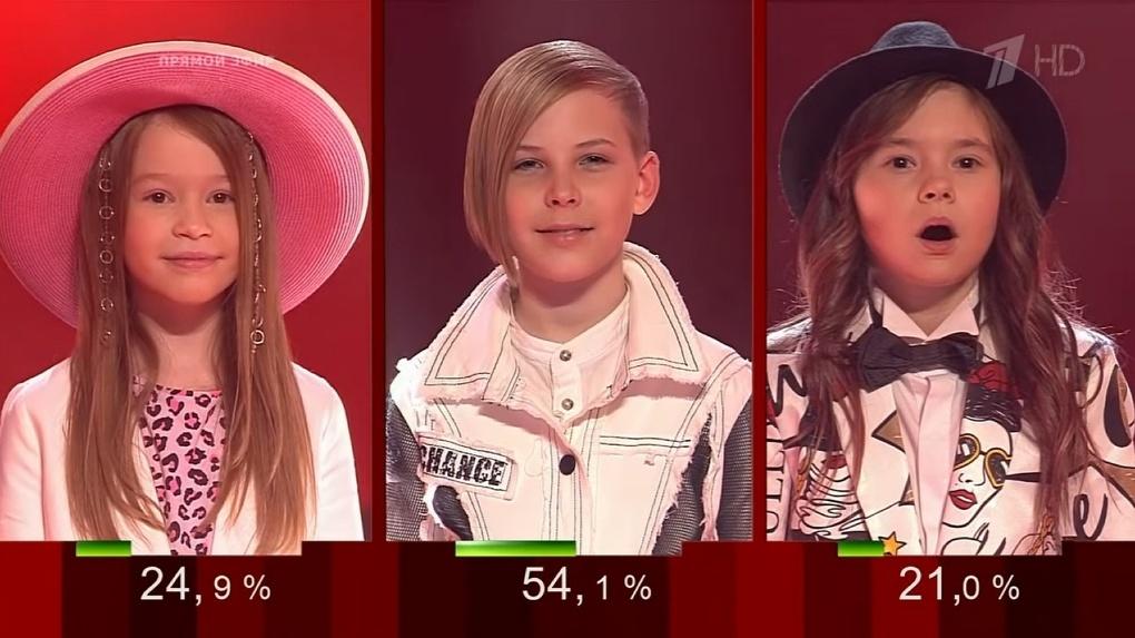 Новосибирская школьница стала звездой интернета после участия в шоу «Голос. Дети»